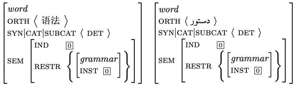 Head-Driven Phrase Structure Grammar 2020